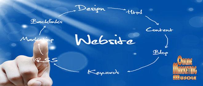 Failing Websites