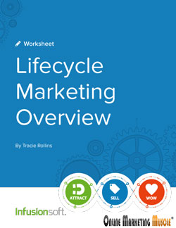 Lifecycle Marketing with Infusionsoft Certified Partner Online Marketing Muscle